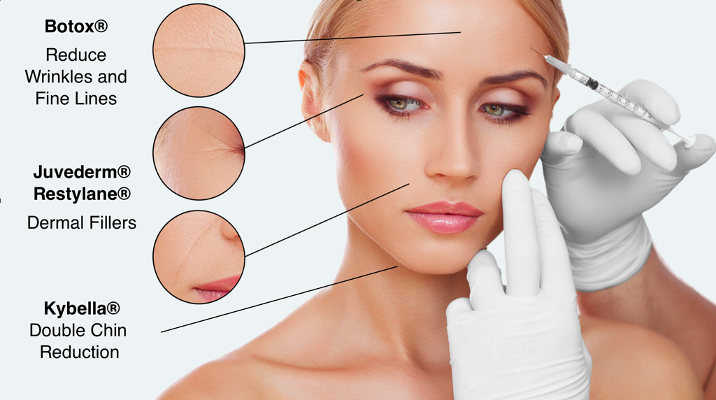 botox and fillers treatment in jaipur